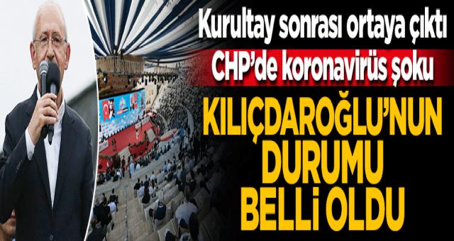 Kemal kılıçdaroğlu Korona virüsmü oldu?