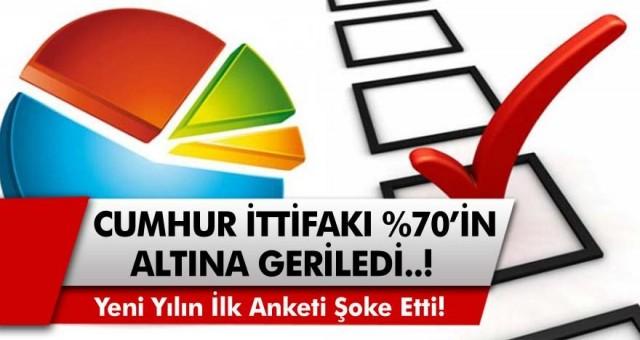 Son dakika... AK Parti'den 'bu pazar seçim olsa kime oy verirdiniz?' anketi