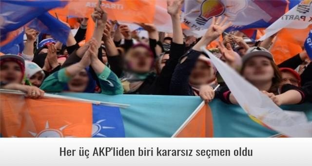 Her üç AKP'liden biri kararsız seçmen oldu